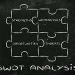 strengths weaknesses opportunities threats: Swot analysis jigsaw puzzle illustration