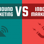 Outbound and Inbound Marketing